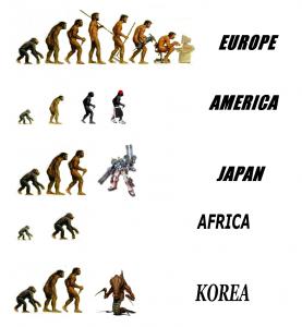 Az evolúció :)